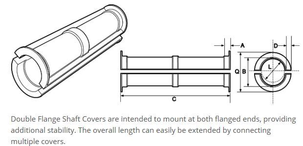 Double flange shaft covers mount at both flanged ends, providing additional stability.