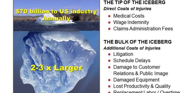 The Roi Of Safety Occupational Health Amp Safety