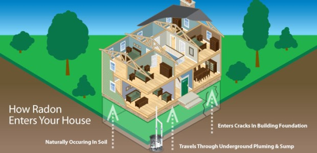 During the month of January, EPA wants to raise Radon hazard awareness among homeowners and business owners.