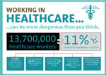 Infographic Health Care Workers