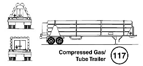 """Lets say that you're going down the road and you see a trailer that looks like the drawing below."""